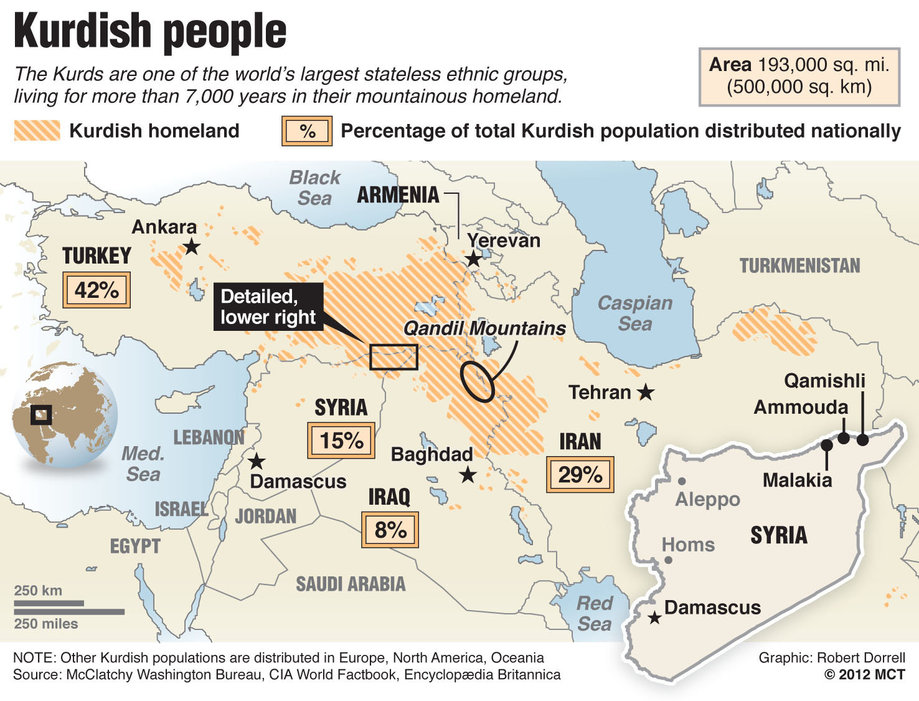 a history of the kurds an ethnic group without a state Kurds and persians are two ethnic people that primarily live in the country of iran as ethnic groups, they are mostly affiliated with their culture and traditions rather than their religious affiliations the two ethnic groups belong to the four major ethnic people living in iran the other.